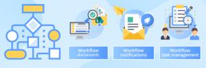 Workflow-BPM